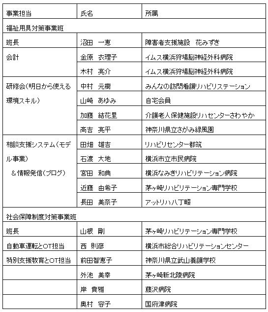 制度対策部2017